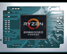 It would be nice to see Zen 2 embedded solutions with Navi iGPUs this year. (Image Source: AMD)