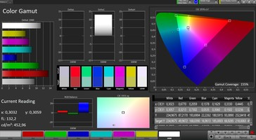 CalMAN: Colour Space – Wide colour gamut profile, sRGB target colour space