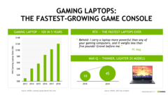 Gaming laptop market has grown from $1 billion to over $12 billion in the past five years (Source: Nvidia)