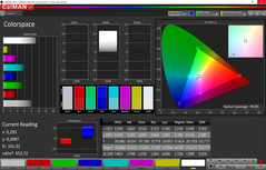 Color space (standard mode, target color space sRGB)