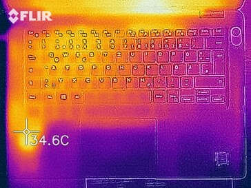 Heatmap of the top of the device at idle