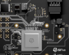 Qualcom, Samsung and Intel are all investors in RISC-V fabless US-based chip designing company SiFive. (Source: SiFive)