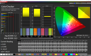 ColorChecker (adapted color temperature, target color space: AdobeRGB)