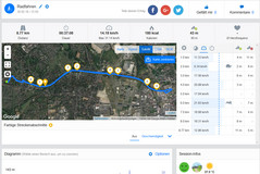 Garmin Edge 500: Entire route