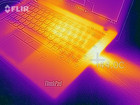 Thermal imaging of surface temperatures during a stress test – fan outlet