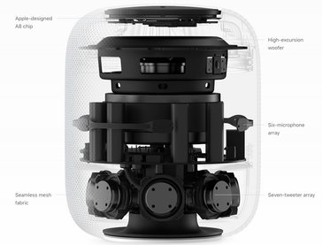 The HomePod features a ring of speakers with a central sub. (Source: Apple)