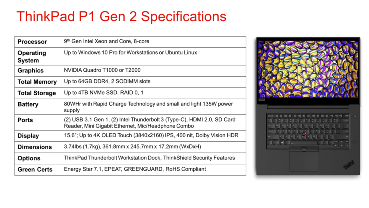 ThinkPad P1 Gen 2 specifications (Source: Lenovo)