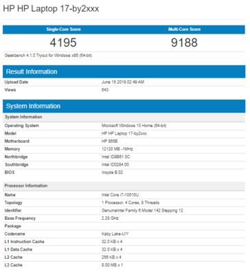 The Core i7-10510U. (Image source: Geekbench)