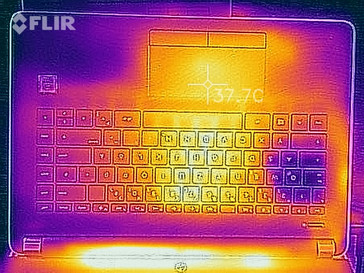 Heatmap top (under load)