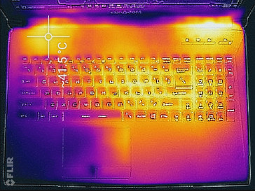 Thermal profile, top, max load