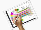 Apple iPad Pro 12.9 (2017) Tablet Review