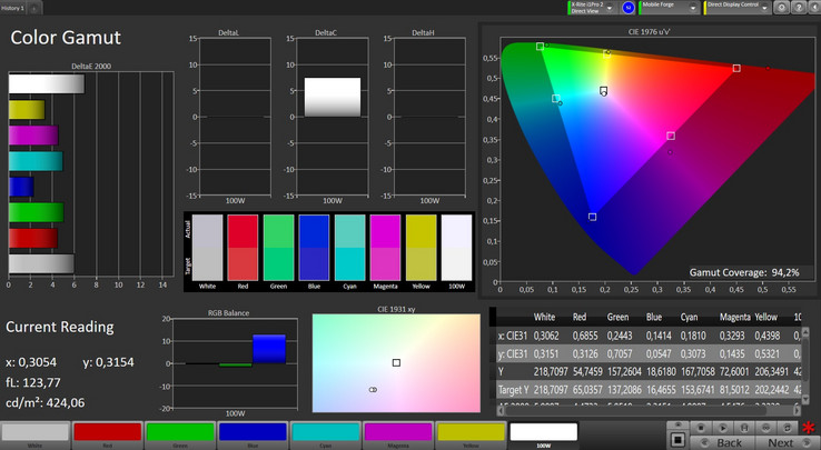 Color Accuracy (Adobe sRGB Target Color Space)