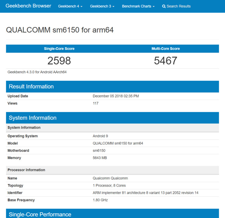 The Snapdragon 6150's scores on Geekbench. (Source: Geekbench)