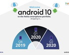 Android 10, coming to a Nokia smartphone near you. (Image source: HMD Global)