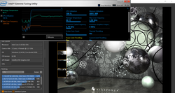 CPU frequency Cinebench R15