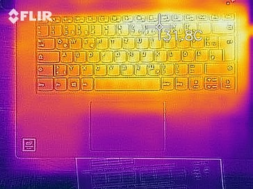 Heat map of the top of the device at idle