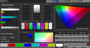 CalMAN Color Space DCI P3 – Vivid setting