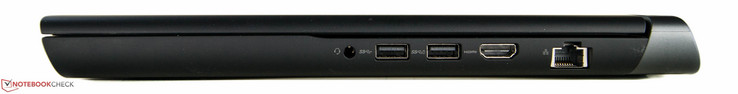 Right: audio combo, 2x USB 3.0, HDMI-out, Ethernet port