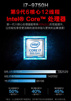 Benchmark for the i7-9750H. (Source: HotHardware)