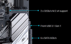 An Asus motherboard showing the rated throughput of the M.2 slots. (Source: Asus)