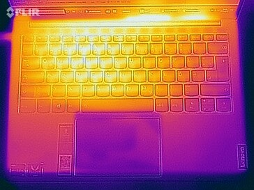 Thermal image under load - top