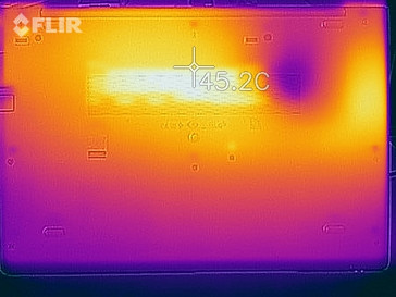 Heat-map of the bottom case during a stress test
