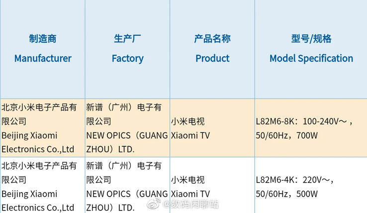 At least the L82M6-8K will support 5G, according to Digital Chat Station. (Image source: 3C via Gizmochina)