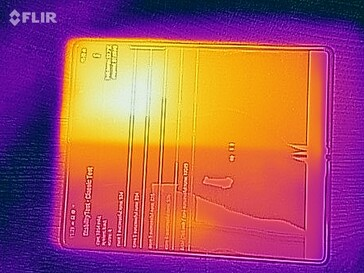 A heat map of the interior display of the Galaxy Z Fold2