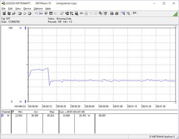 Acer TravelMate X3410 (i7-8550U, 16 GB RAM, 512 GB SSD