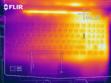 Thermal imaging of the top case during The Witcher 3 benchmark