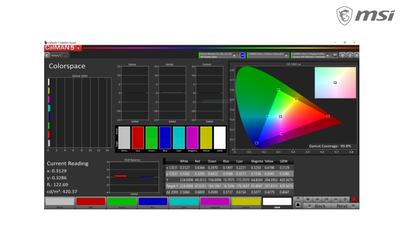 MSI 4K display - Nearly 100% sRGB coverage
