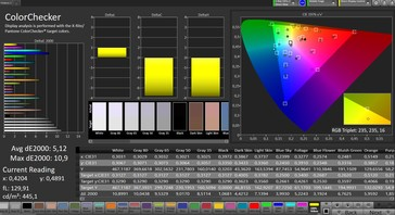 CalMAN: Mixed Colours – Standard profile, sRGB target colour space