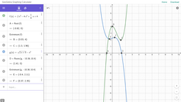 GeoGebra is a tool for graphing two-dimensional algebraic functions.