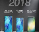 Rumors point to three iPhone X-like models from Apple in 2018. (Source: KGI Securities)
