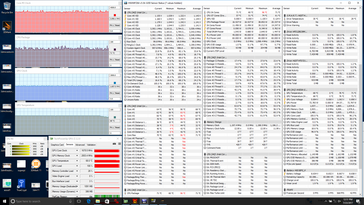 Witcher 3 stress