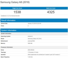 Samsung Galaxy A8 (2018) listed with Android Pie onboard (Source: Geekbench Browser)