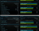 Ashes of the Singularity benchmark leak hints at performance of Intel's upcoming Core i9-9900K