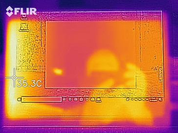 Heat map of the front of the device at idle