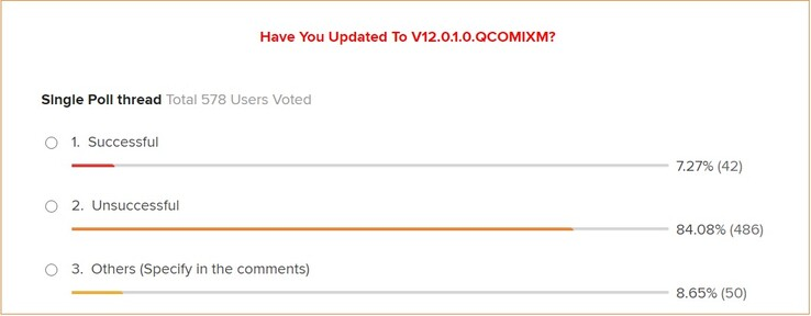 The Redmi Note 8 poll. (Image source: Mi Community)
