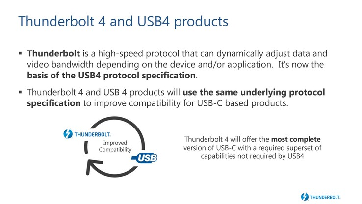 Thunderbolt 4 will be the base for the USB4 spec. (Source: Intel)
