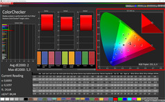 Mixed colors (profile: cinema, target color space: P3)