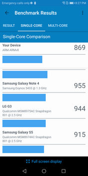 Geekbench 4 single-core