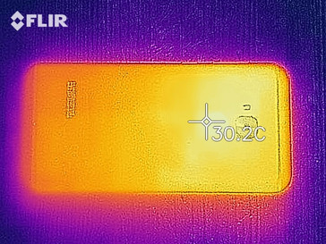Heat-map of the back of the ASUS ZenFone 4 Selfie Pro under load
