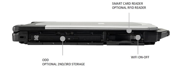 Left ports. Optical drive can be swapped for a storage drive (Image source: Durabook)