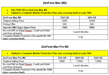 ZenFone Max M2 and ZenFone Max Pro M2 offers. (Source: Asus)