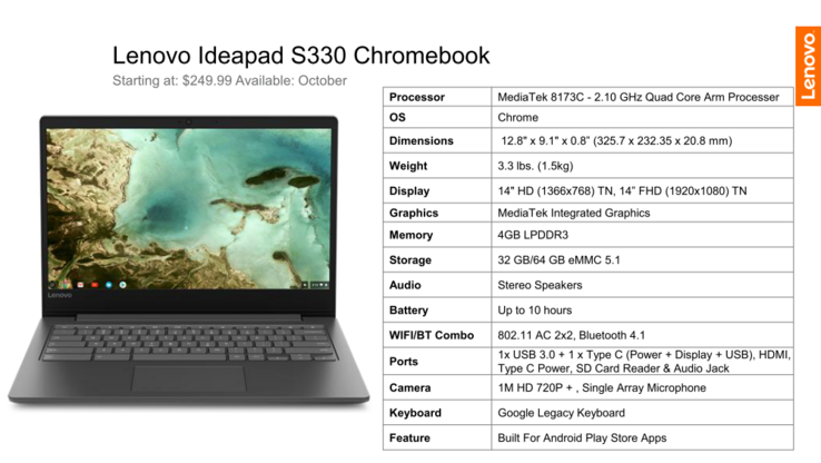 Lenovo Ideapad S330 Chromebook (Source: Lenovo)