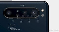 A render of an upcoming Sony mobile rear camera set-up. (Source: Android Next)