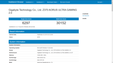 The Geekbench scores for the Intel Core i7-9700K. (Source: Geekbench)