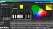 CalMAN: ColorCheck (calibrated)