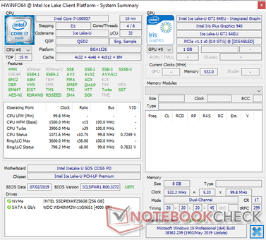 Intel SDS preliminary Ice Lake laptop specifications